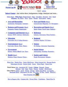 Yahoo in 1998