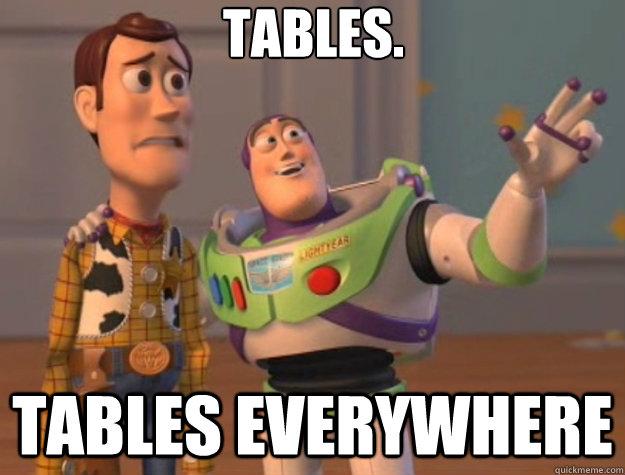 """Tables. Tables Everywhere"" - Buzz Lightyear"
